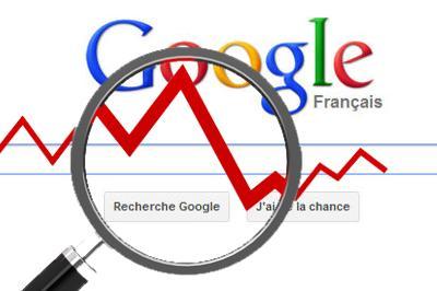 Référencement de site Internet sur Google