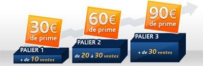 Du 1er au 31 mai, PriceMinister vous offre des primes en cash!